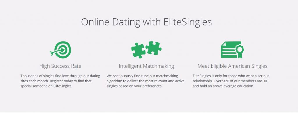 elitesingles.com dating site